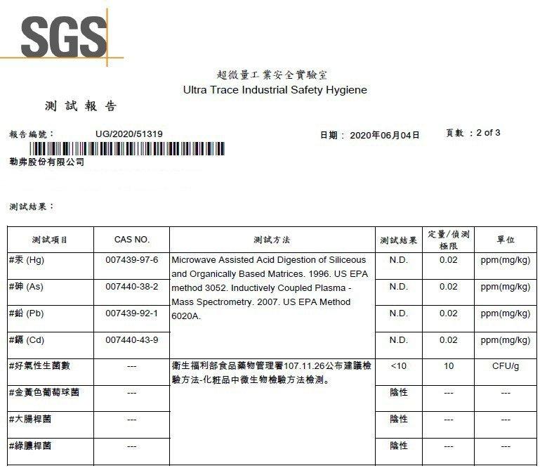Rosa 63 Calming Moisturizer SGS Report