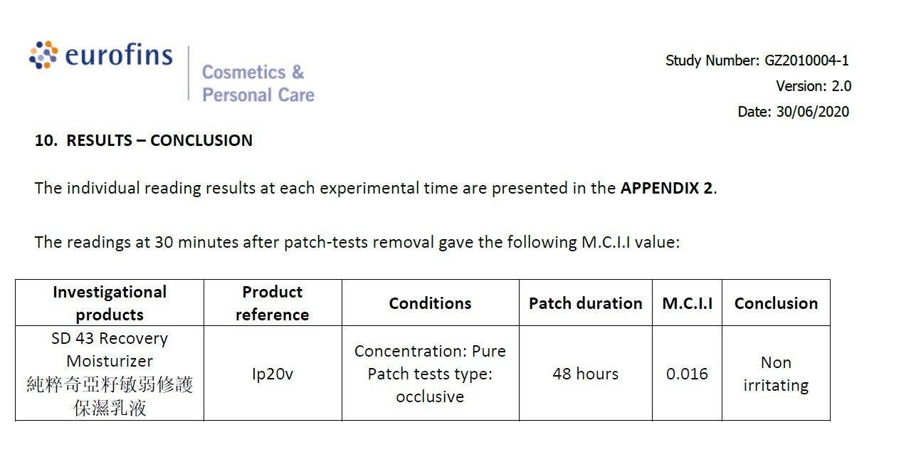 SD 43 Recovery Moisturizer PT Study Result