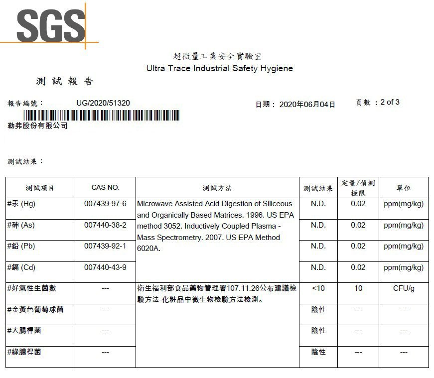 SD 43 Recovery Moisturizer SGS Report